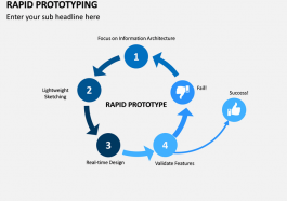 Intro To 3D Printing: History, Procedures, And Economy Growing - News